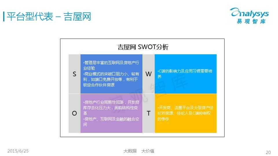易观国际2015年中国房地产O2O市场专题研究报告_000020