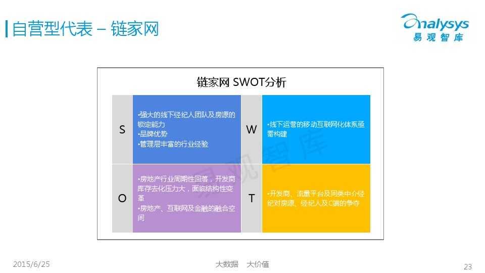 易观国际2015年中国房地产O2O市场专题研究报告_000023