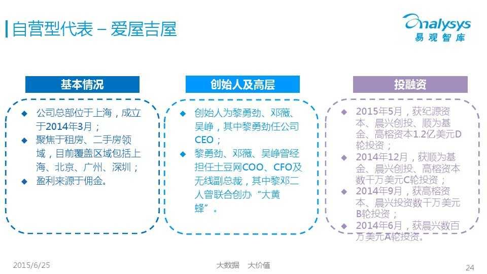 易观国际2015年中国房地产O2O市场专题研究报告_000024