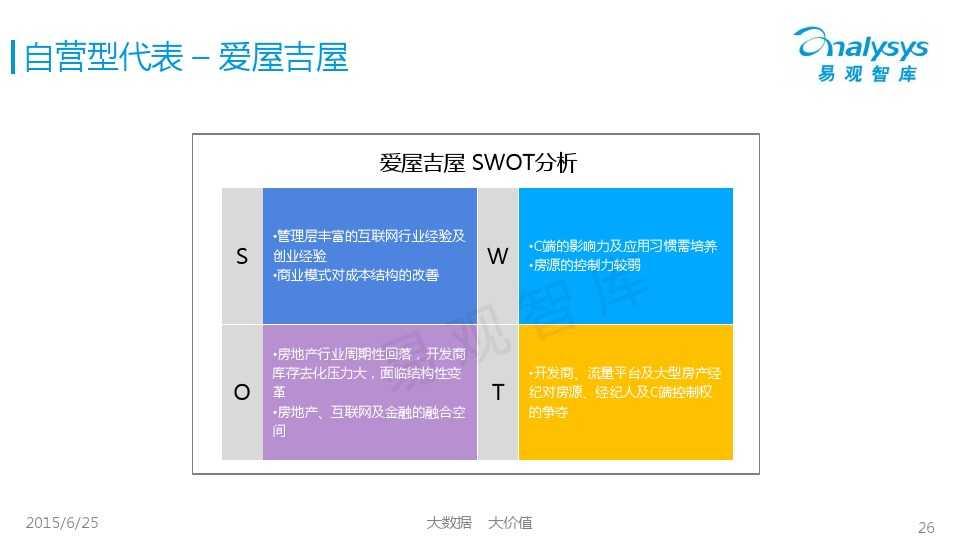 易观国际2015年中国房地产O2O市场专题研究报告_000026