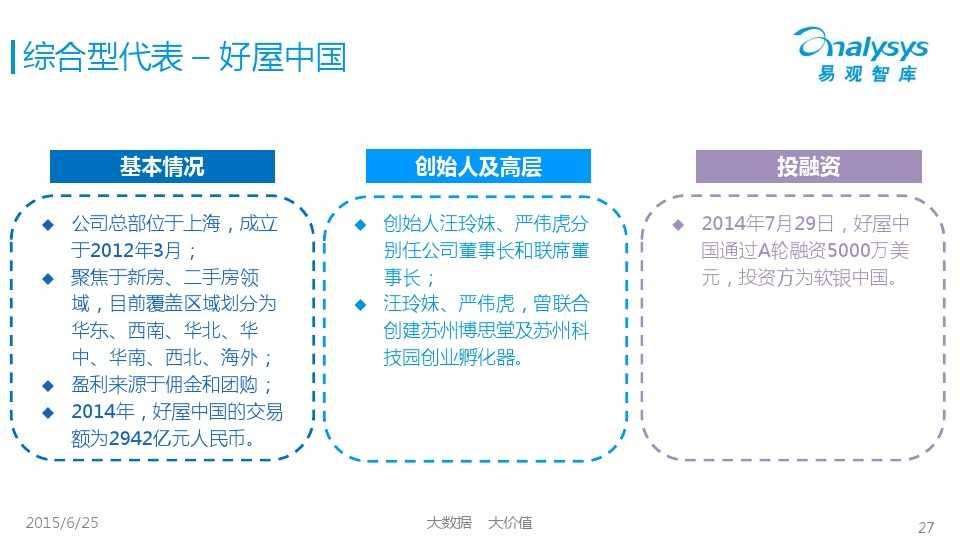 易观国际2015年中国房地产O2O市场专题研究报告_000027