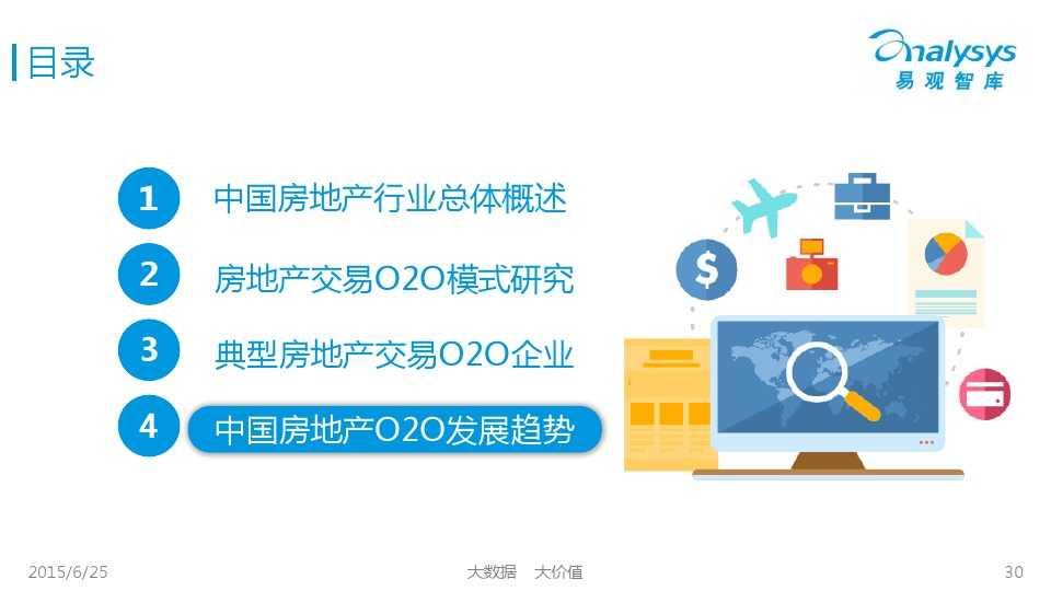 易观国际2015年中国房地产O2O市场专题研究报告_000030