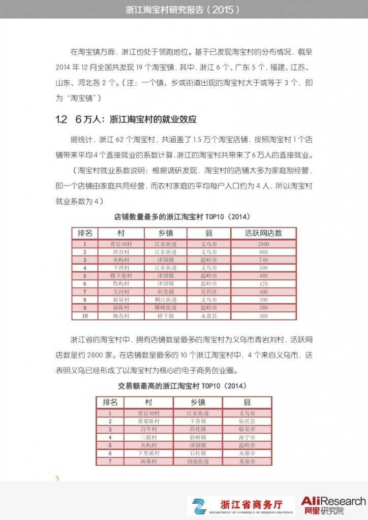 浙江淘宝村研究报告_005