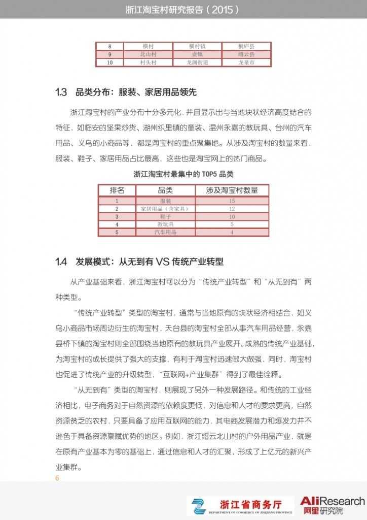 浙江淘宝村研究报告_006