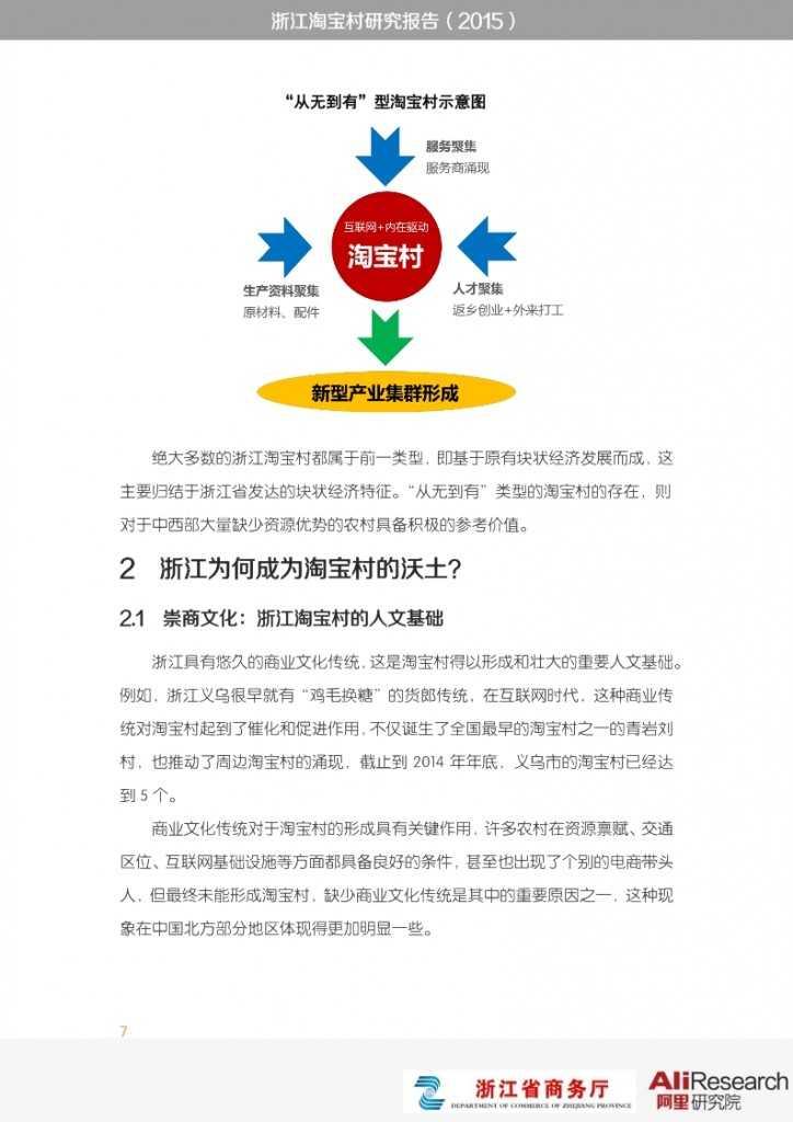 浙江淘宝村研究报告_007