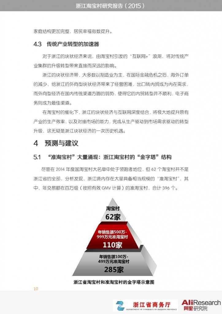 浙江淘宝村研究报告_010
