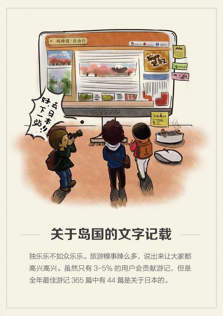 目的地旅游报告6.9_页面_15