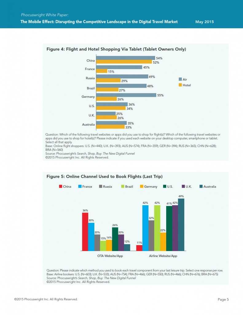 移动影响:剖析数字旅游市场的竞争力_009