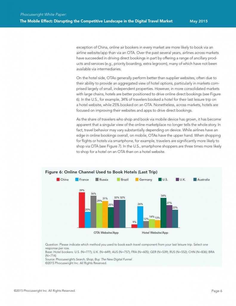 移动影响:剖析数字旅游市场的竞争力_010
