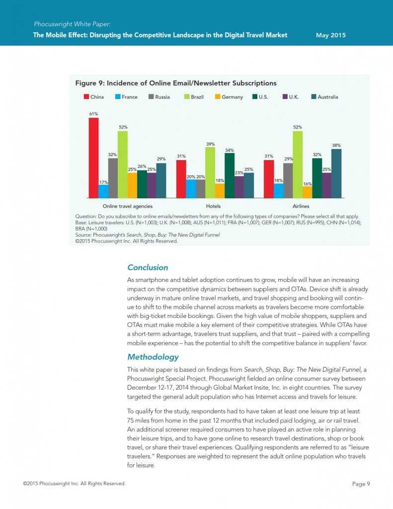 移动影响:剖析数字旅游市场的竞争力_013