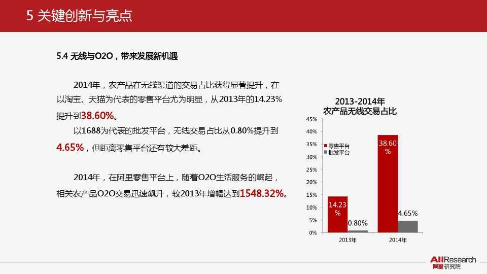 阿里研究:2014年中国农产品电子商务白皮书_000024