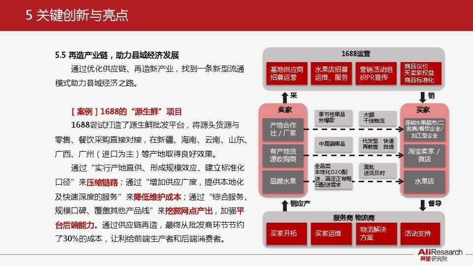 阿里研究:2014年中国农产品电子商务白皮书_000025