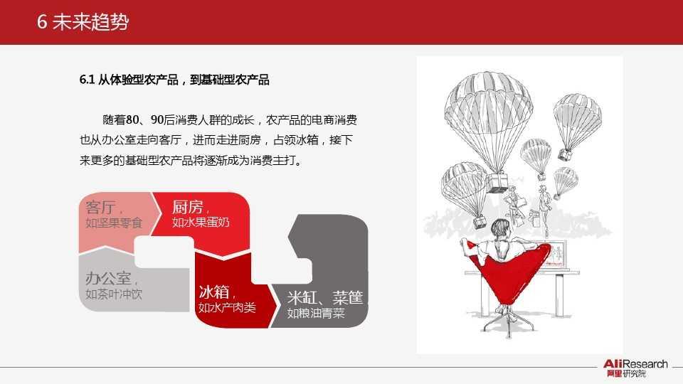 阿里研究:2014年中国农产品电子商务白皮书_000027