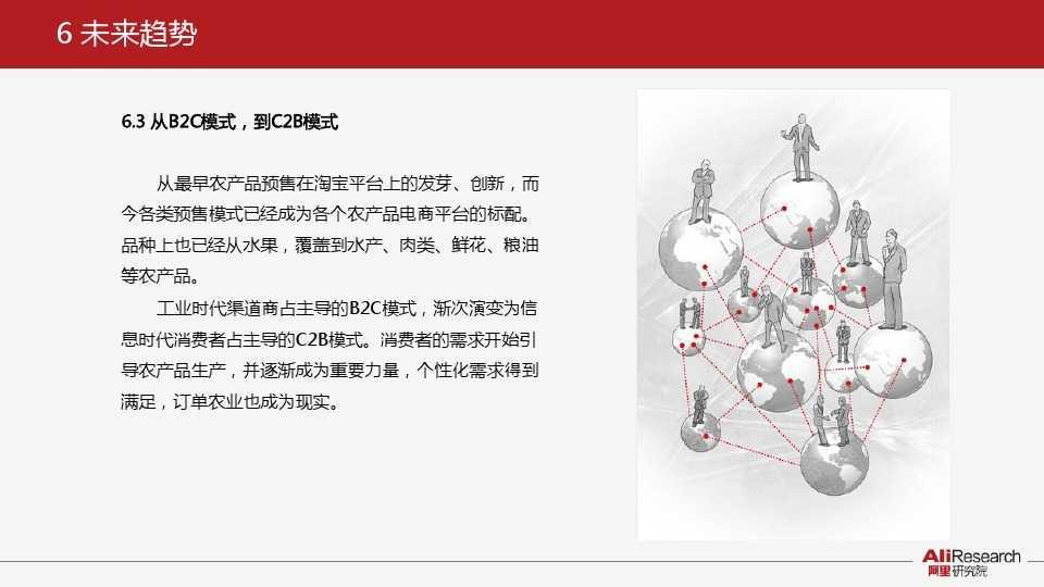 阿里研究:2014年中国农产品电子商务白皮书_000029