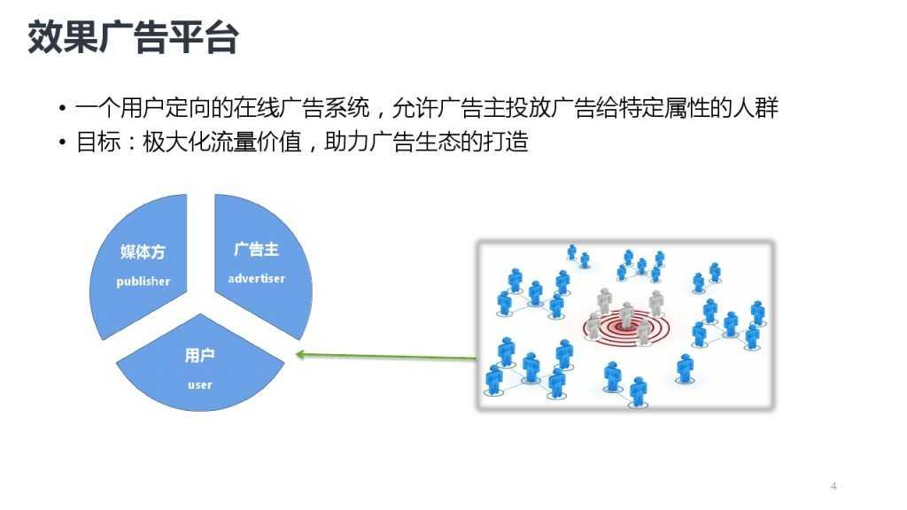 靳志辉-广点通深度用户挖掘与精准广告定向_000004
