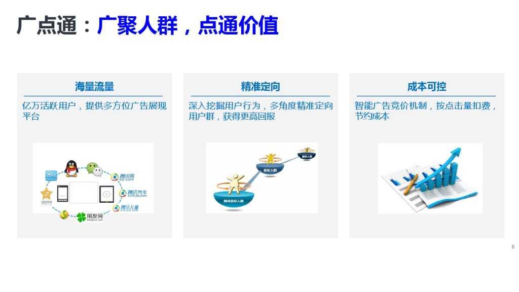靳志辉-广点通深度用户挖掘与精准广告定向_000006