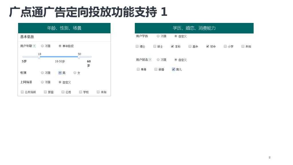 靳志辉-广点通深度用户挖掘与精准广告定向_000008