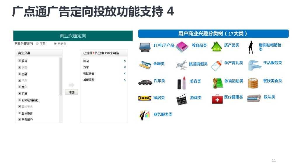 靳志辉-广点通深度用户挖掘与精准广告定向_000011