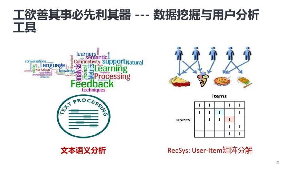 靳志辉-广点通深度用户挖掘与精准广告定向_000021