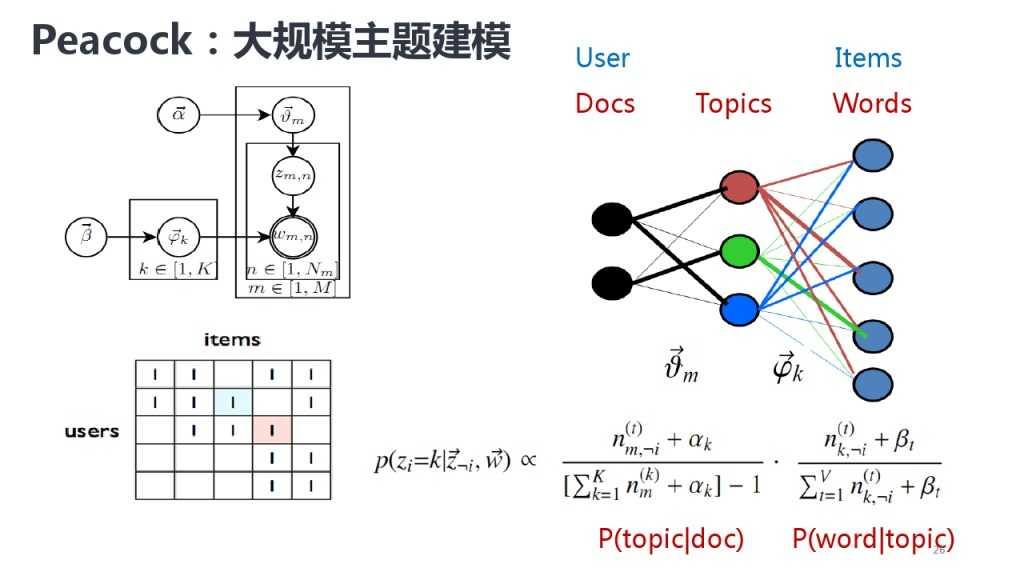 靳志辉-广点通深度用户挖掘与精准广告定向_000026