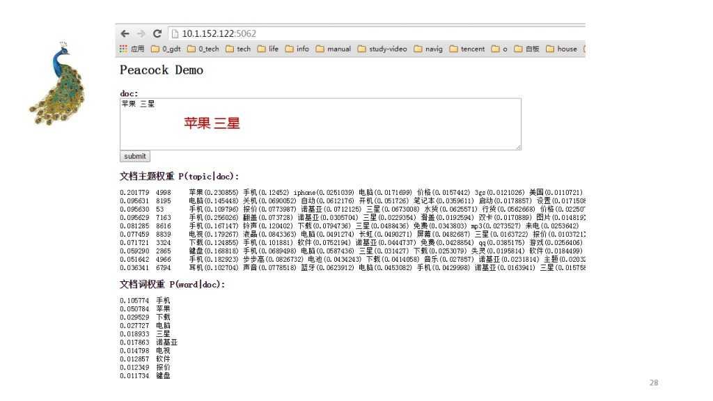 靳志辉-广点通深度用户挖掘与精准广告定向_000028