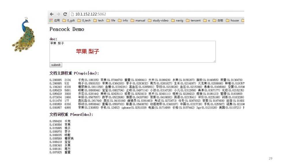 靳志辉-广点通深度用户挖掘与精准广告定向_000029
