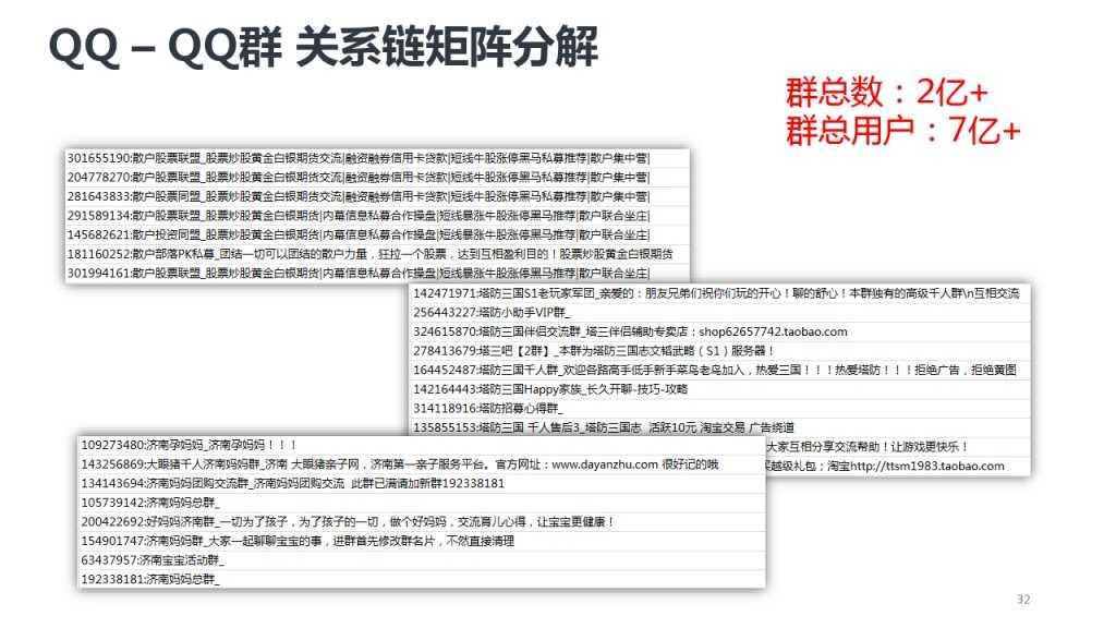 靳志辉-广点通深度用户挖掘与精准广告定向_000032