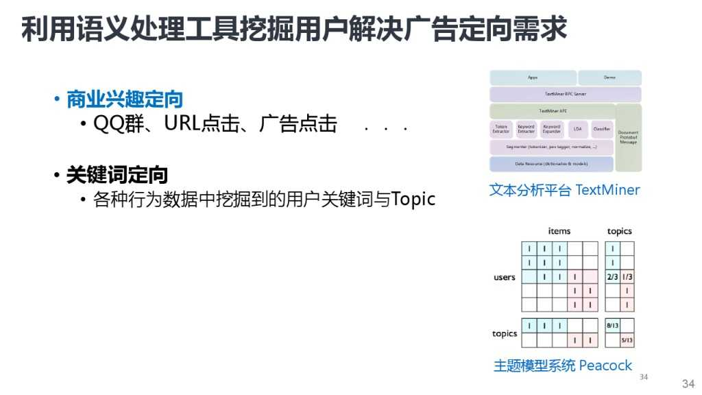 靳志辉-广点通深度用户挖掘与精准广告定向_000034
