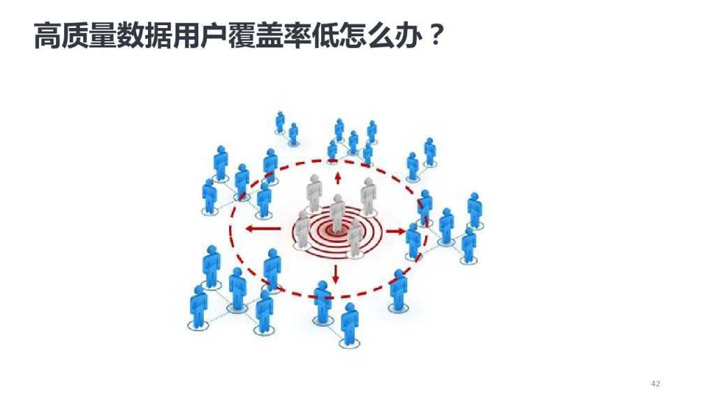靳志辉-广点通深度用户挖掘与精准广告定向_000042