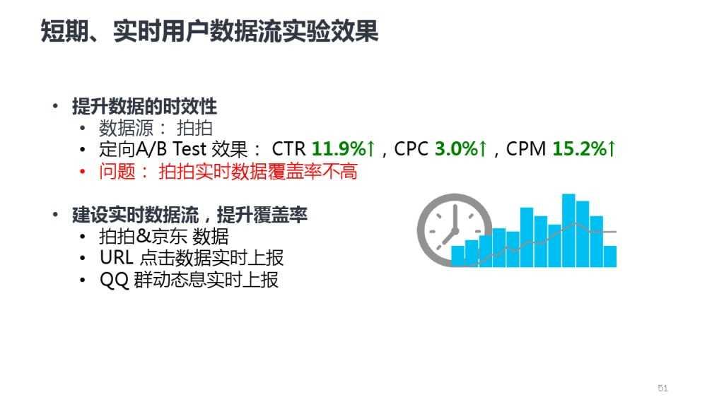 靳志辉-广点通深度用户挖掘与精准广告定向_000051