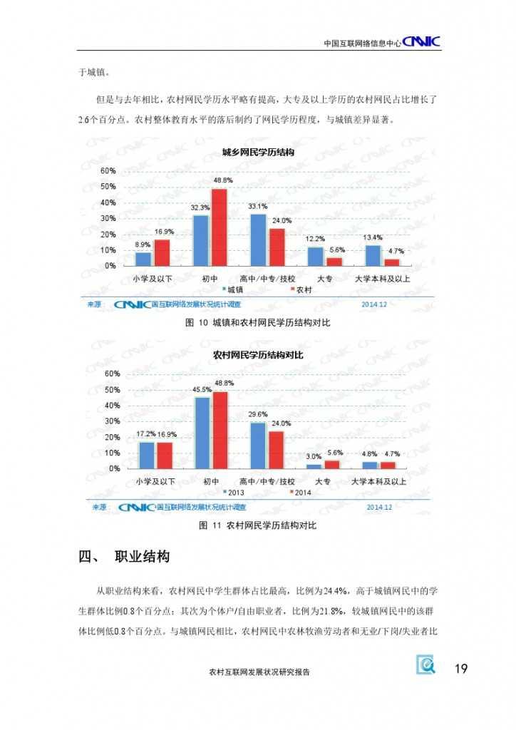 2014年农村互联网发展状况研究报告_000023