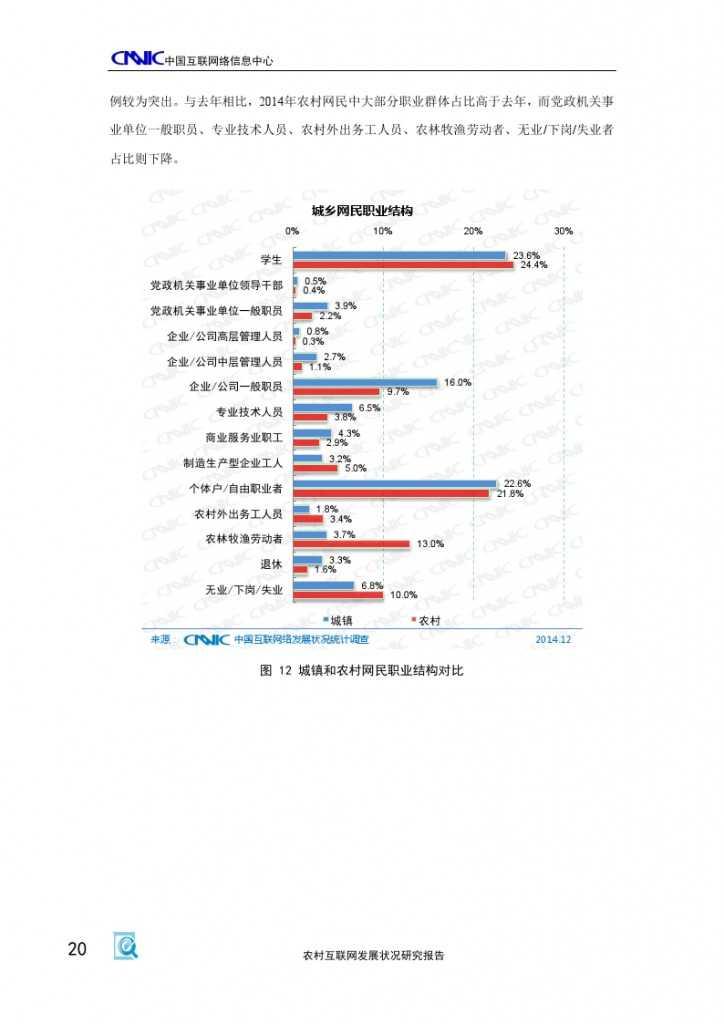 2014年农村互联网发展状况研究报告_000024