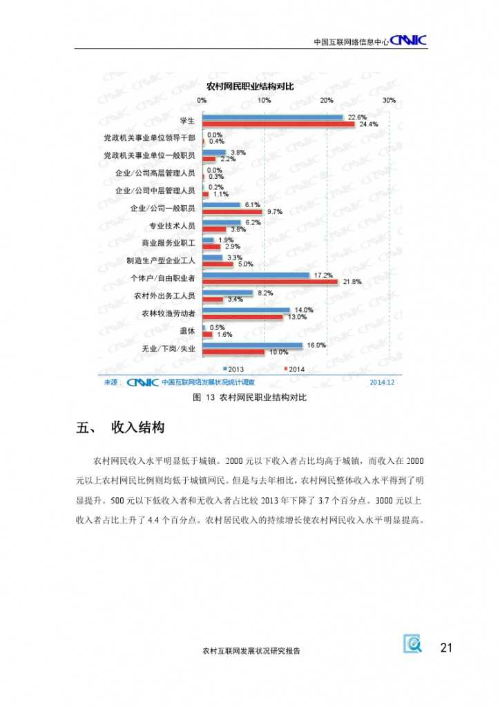 2014年农村互联网发展状况研究报告_000025