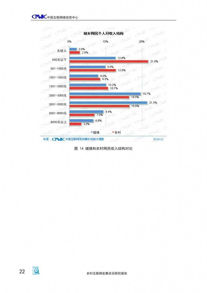 2014年农村互联网发展状况研究报告_000026