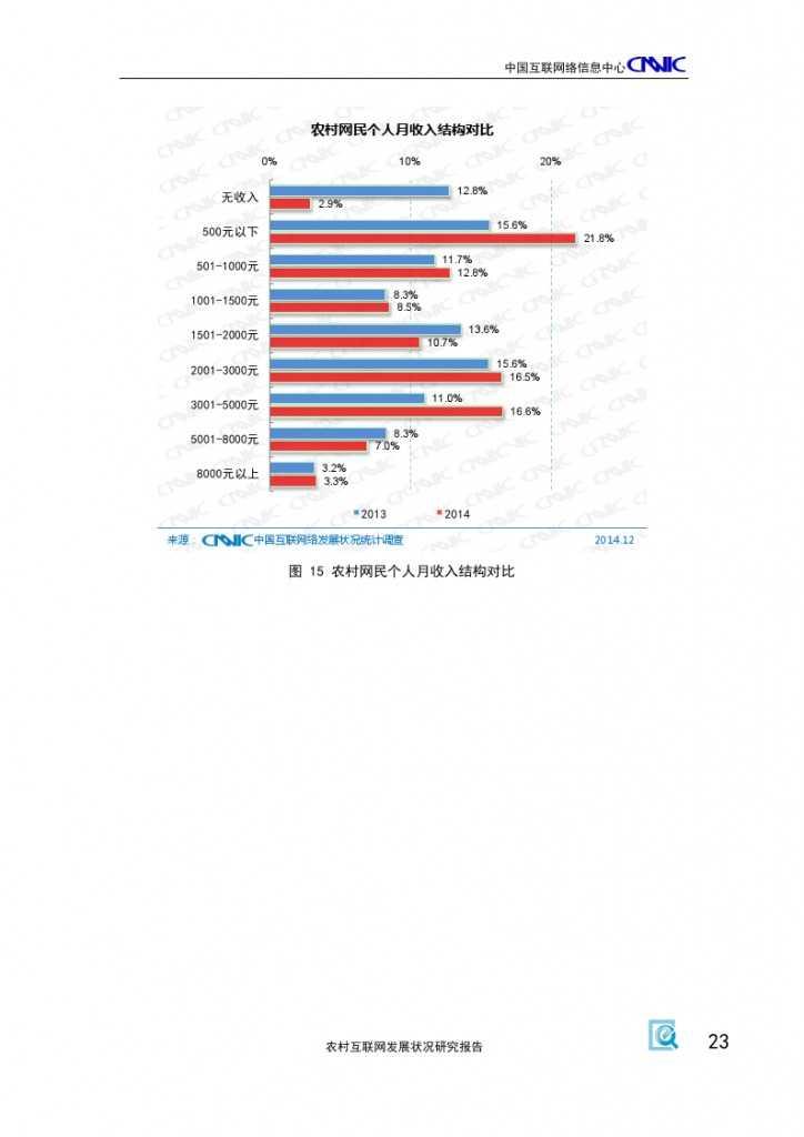 2014年农村互联网发展状况研究报告_000027