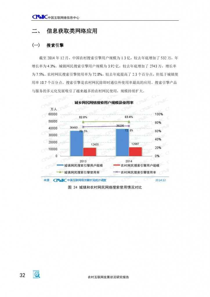 2014年农村互联网发展状况研究报告_000036