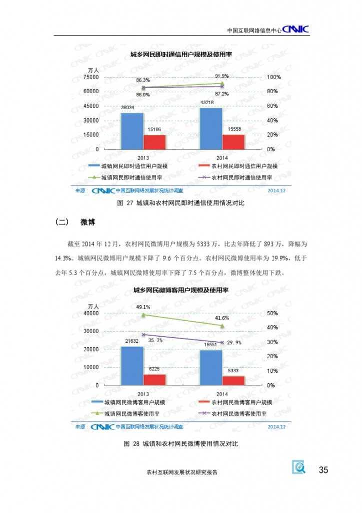 2014年农村互联网发展状况研究报告_000039