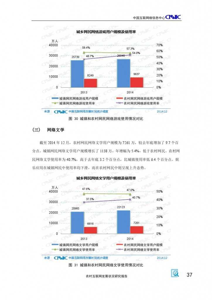 2014年农村互联网发展状况研究报告_000041