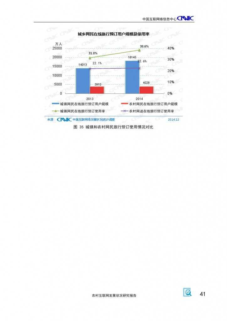 2014年农村互联网发展状况研究报告_000045