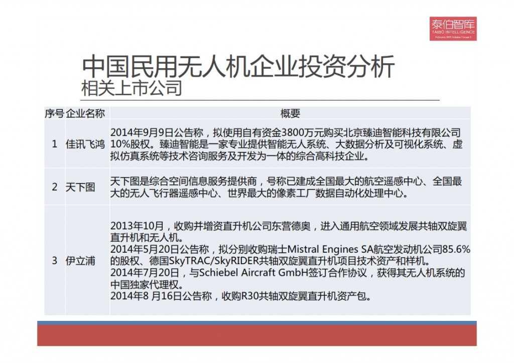 2015中国民用无人机市场研究报告_012