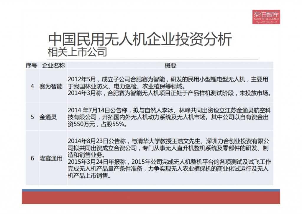 2015中国民用无人机市场研究报告_013
