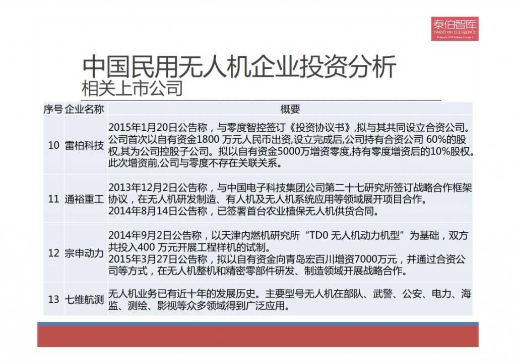 2015中国民用无人机市场研究报告_015