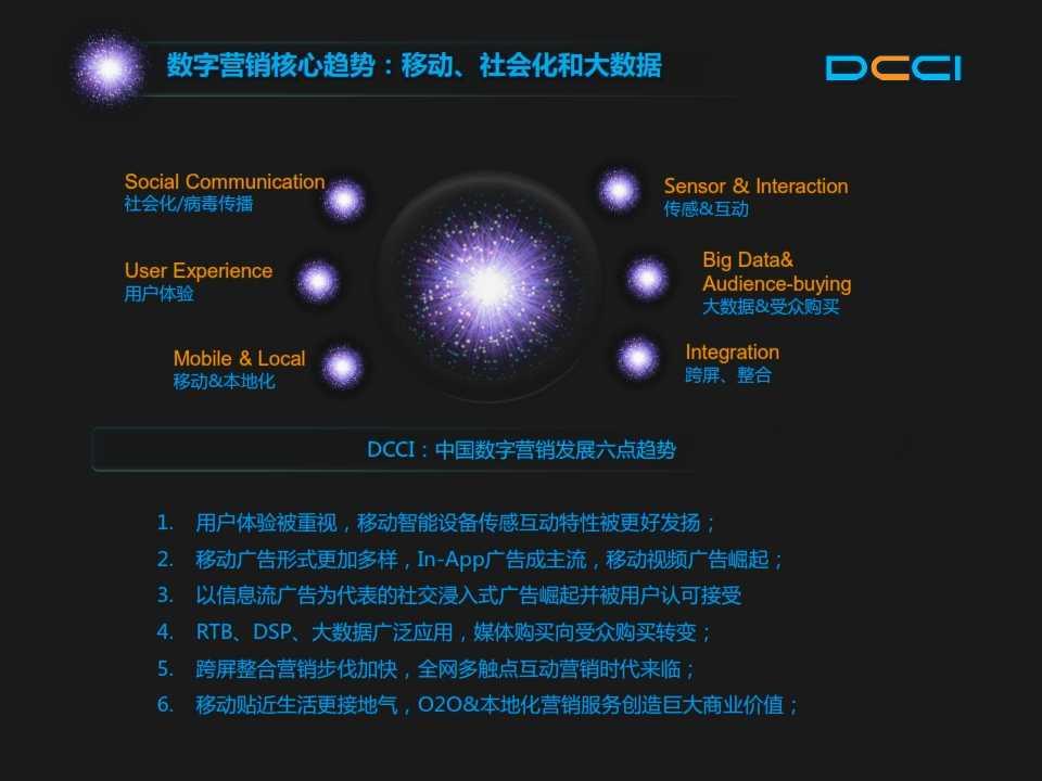 2015年中国数字营销趋势报告 _026