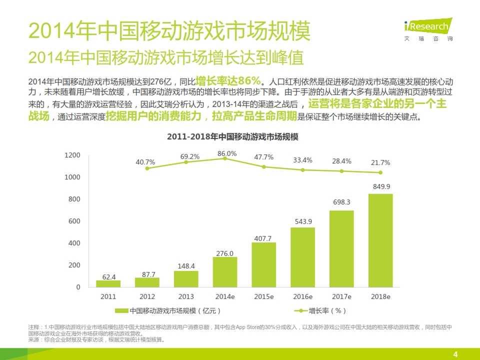 2015年中国移动游戏行业研究报告_004