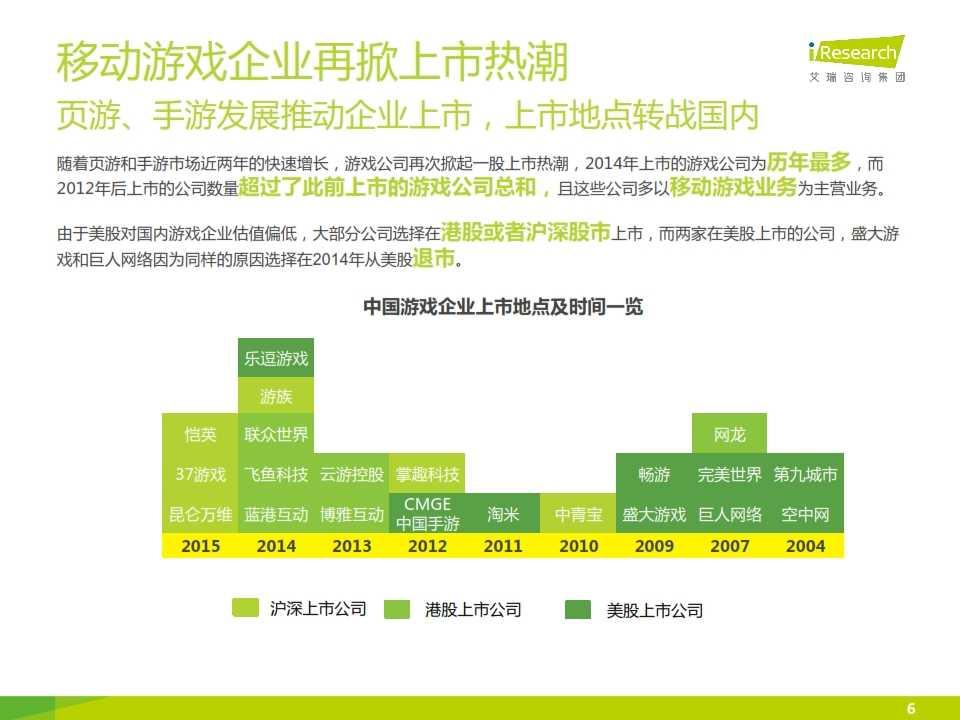 2015年中国移动游戏行业研究报告_006