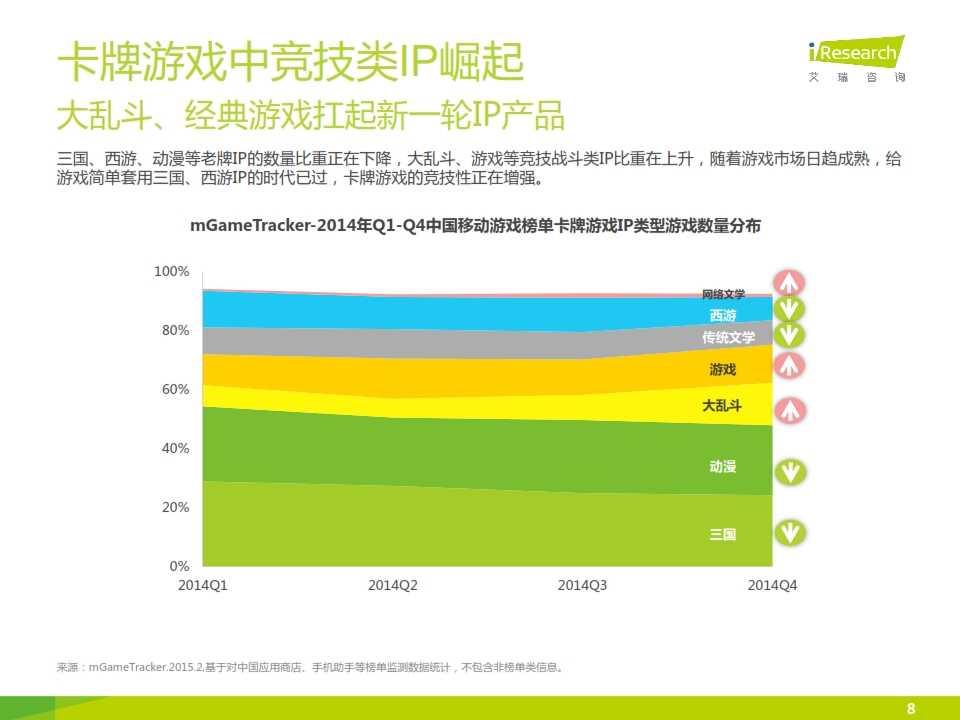 2015年中国移动游戏行业研究报告_008