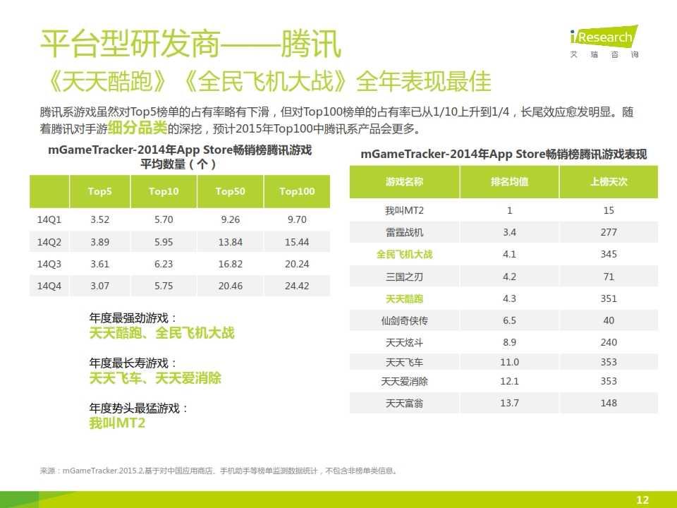 2015年中国移动游戏行业研究报告_012