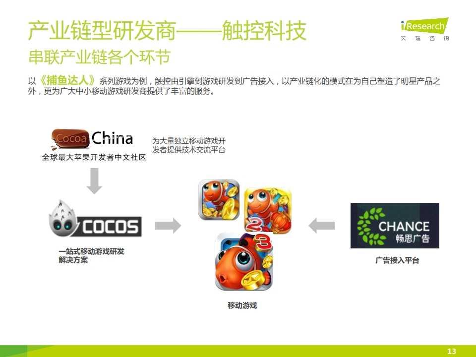 2015年中国移动游戏行业研究报告_013