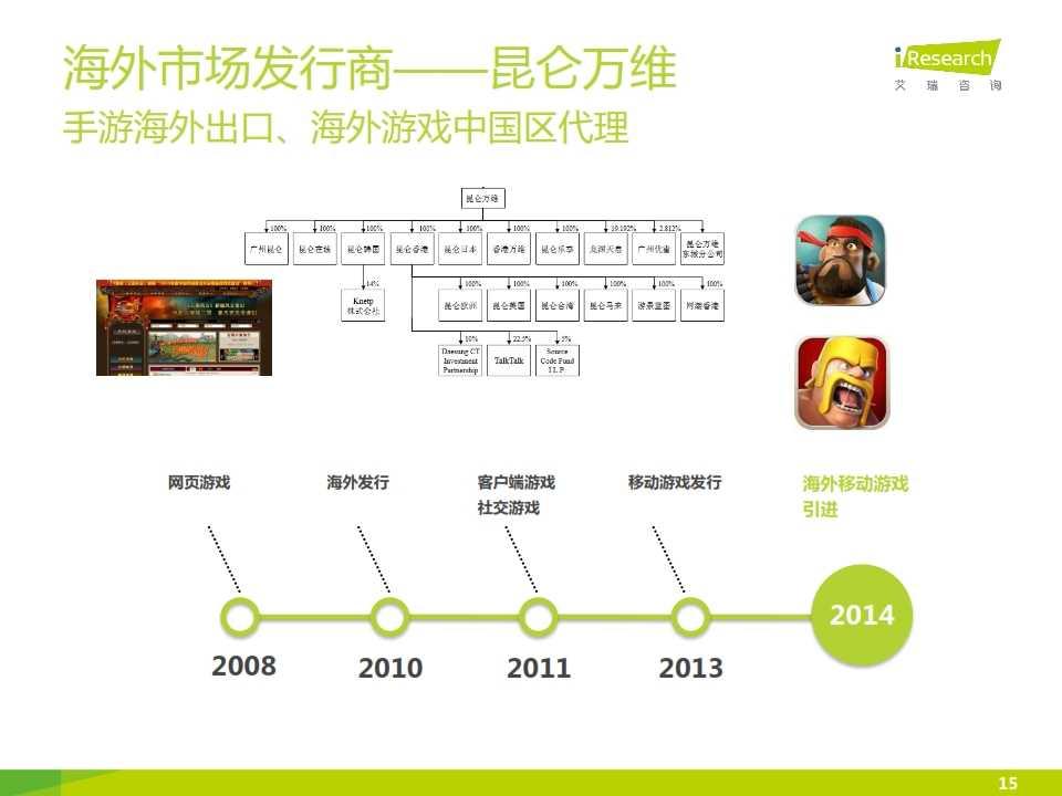 2015年中国移动游戏行业研究报告_015