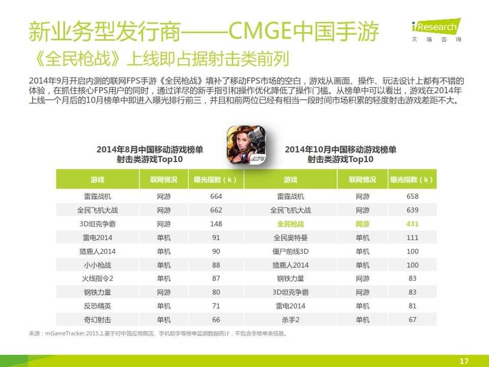 2015年中国移动游戏行业研究报告_017